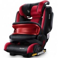 Автокресло Recaro Monza Nova IS Seatfix . Характеристики.
