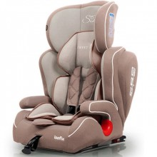 Автокресло Sweet Baby Gran Turismo SPS Isofix. Характеристики.